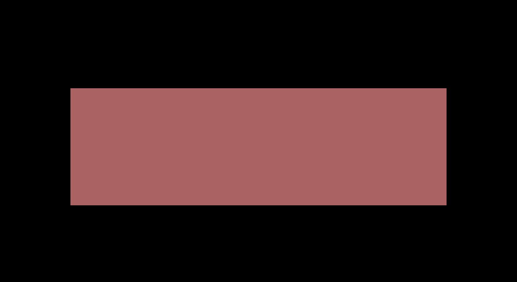 The Well Communicators